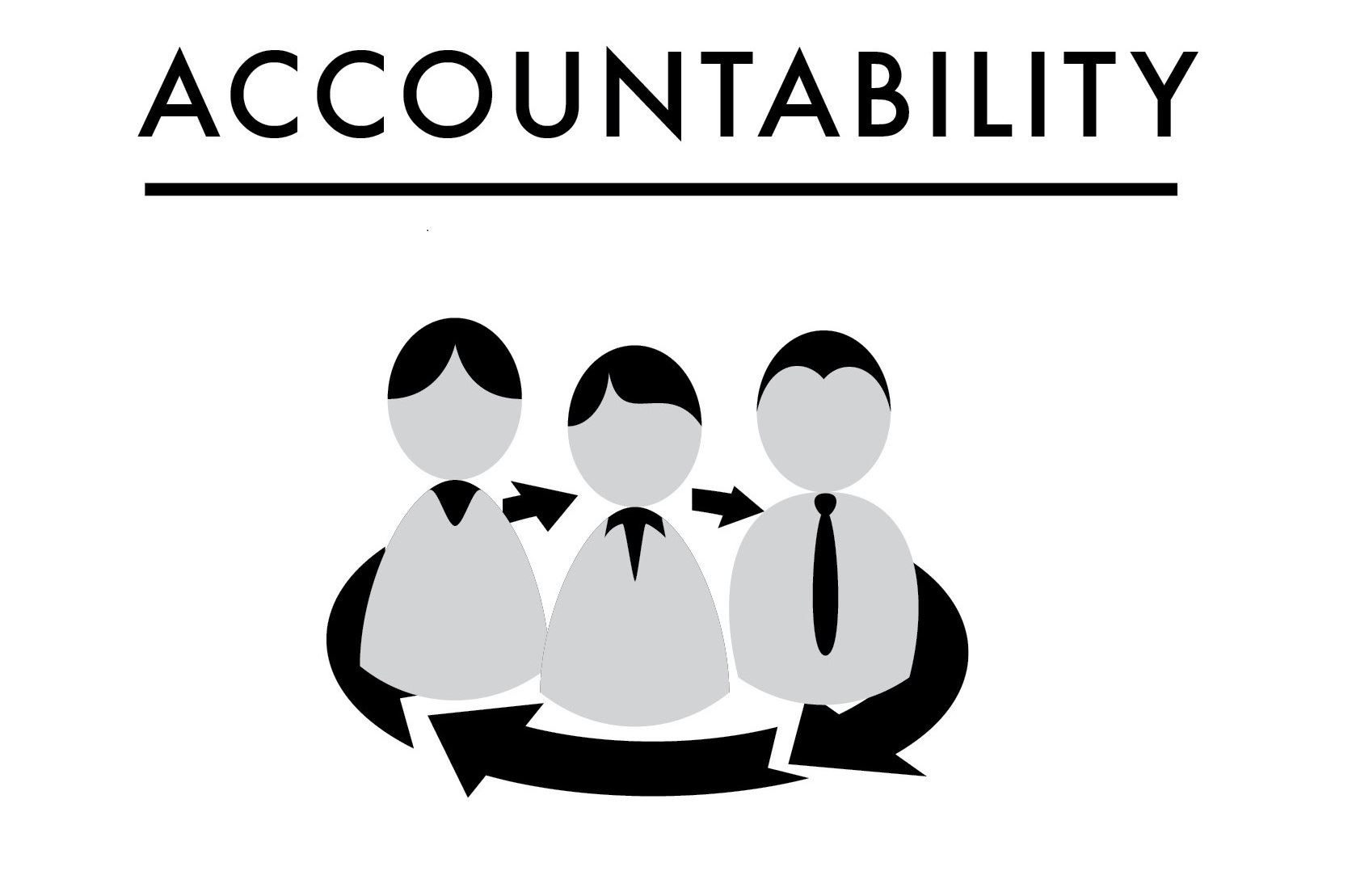 Accountability-reedited
